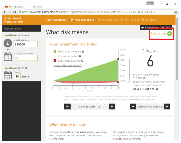 What Risk Means