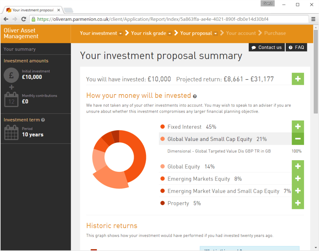 Your Investment Proposal Summary