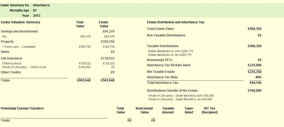 This is what a german gift tax & inheritance tax bill really looks.